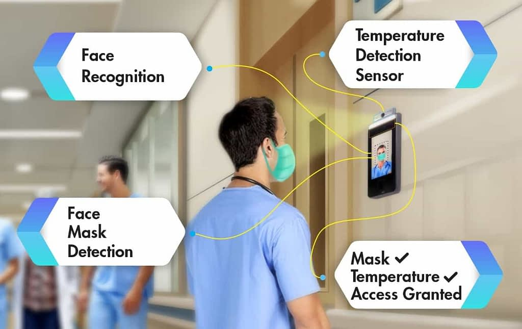 Face recognition, Face Mask Detection & Temperature Screening for Healthcare Industry