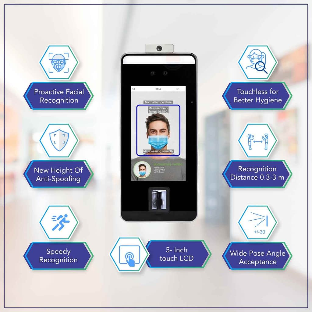 RSHRIS- Face Recognition, Face Mask Detection & Temperature Screening